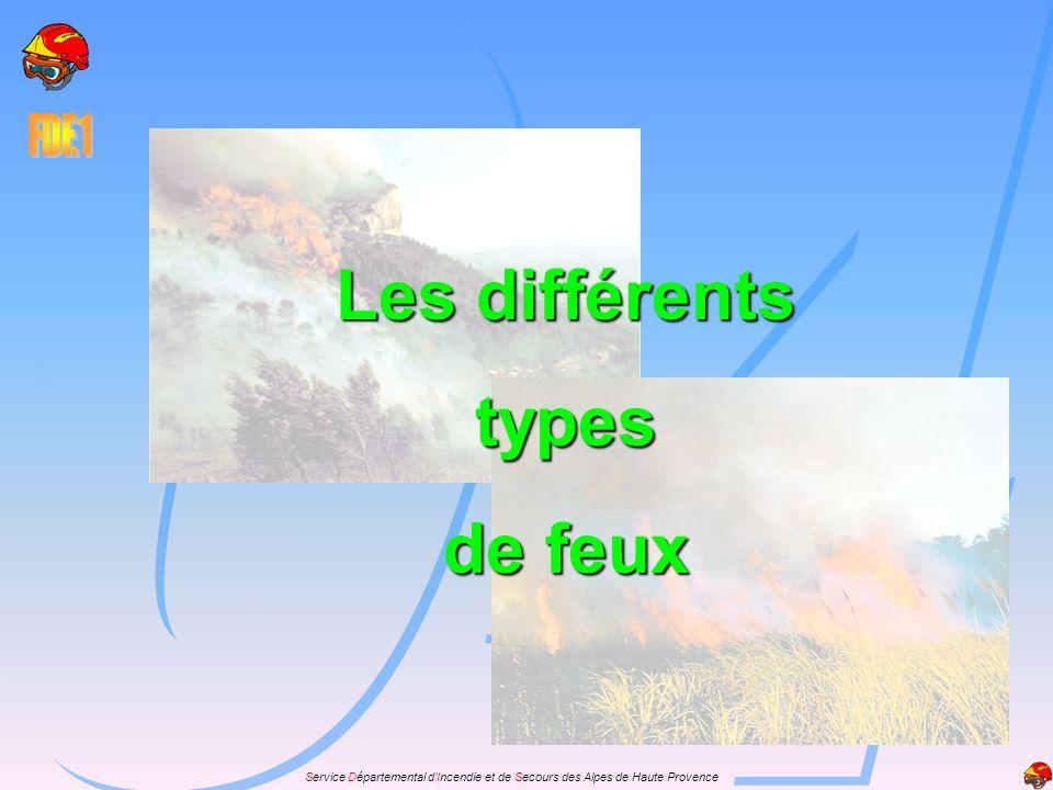 Service Départemental dIncendie et de Secours des Alpes de Haute Provence Les différents types de feux