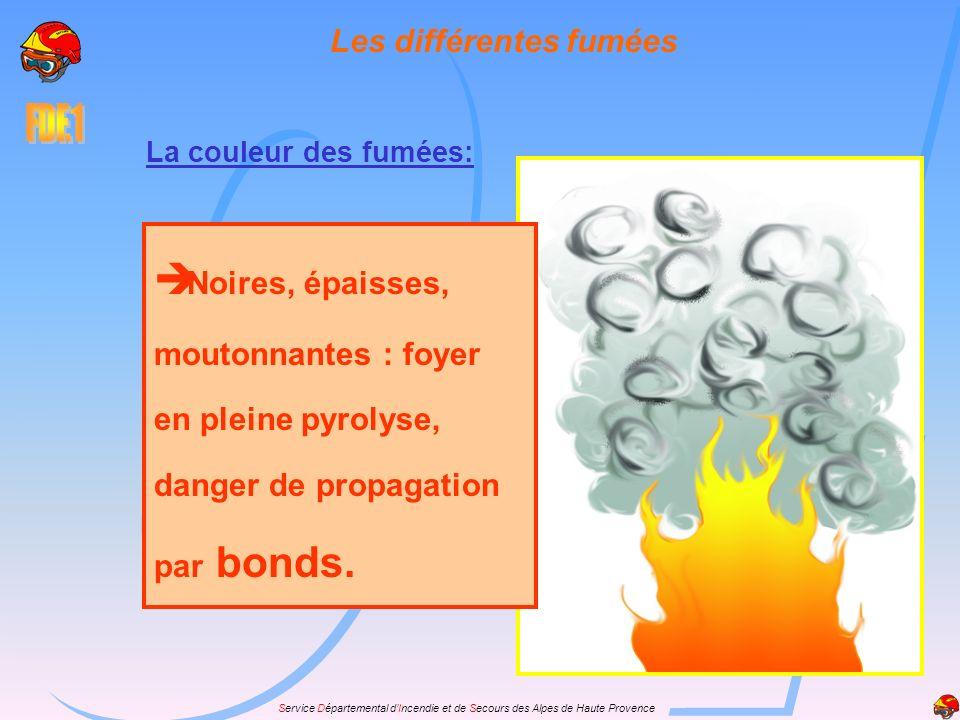 Service Départemental dIncendie et de Secours des Alpes de Haute Provence La couleur des fumées: Noires, épaisses, moutonnantes : foyer en pleine pyro