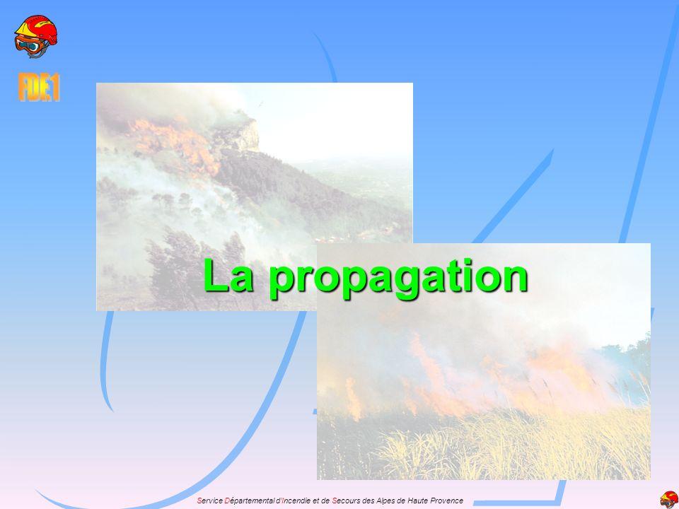 Service Départemental dIncendie et de Secours des Alpes de Haute Provence La propagation