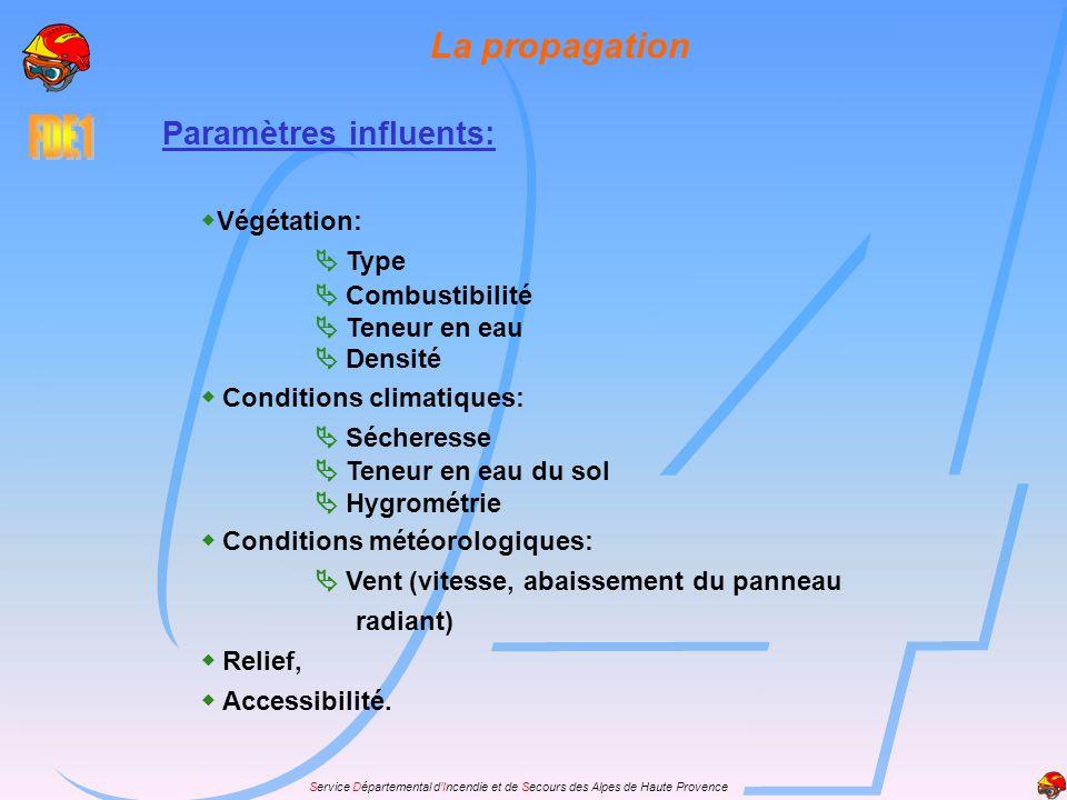 Service Départemental dIncendie et de Secours des Alpes de Haute Provence Paramètres influents: Végétation: Type Combustibilité Teneur en eau Densité