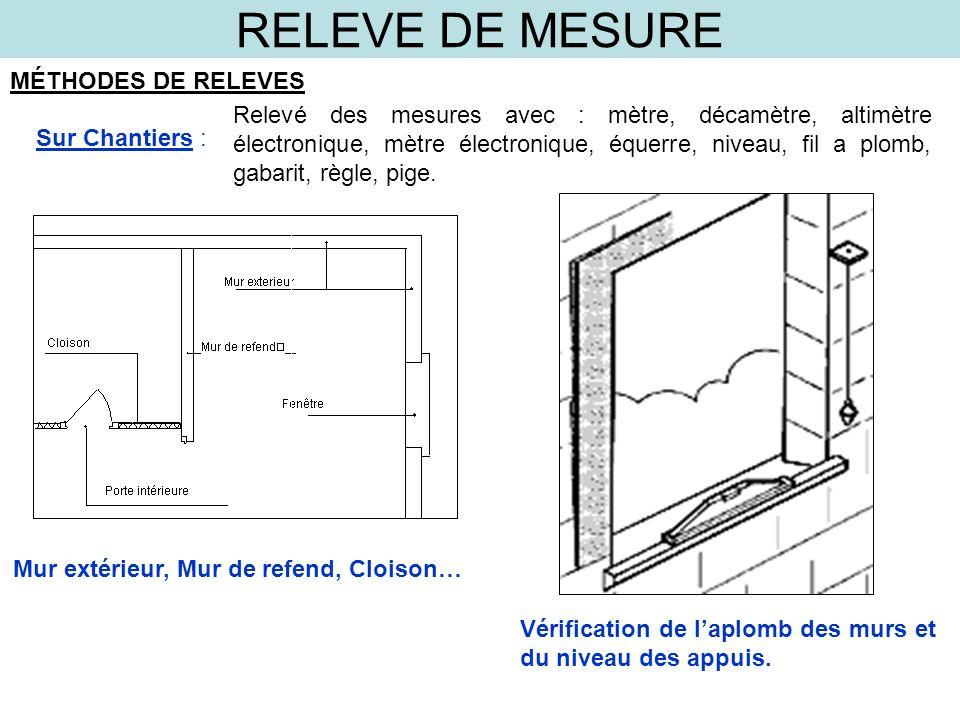RELEVE DE MESURE LES OUTILS Le décamètreMètre électroniqueLe niveau à bulleFil à plomb Lecture des outils : o Le niveau : Niveau atteint, bulle centrée Trop haut à gaucheTrop haut à droite