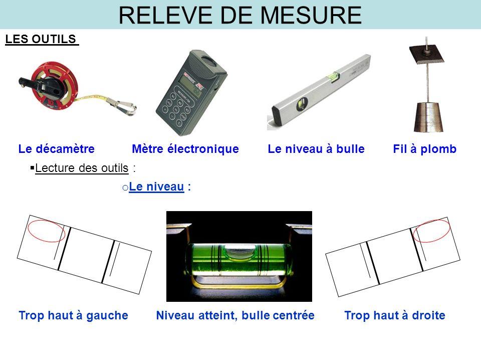 RELEVE DE MESURE LES OUTILS Le décamètreMètre électroniqueLe niveau à bulleFil à plomb Lecture des outils : o Le niveau : Niveau atteint, bulle centré