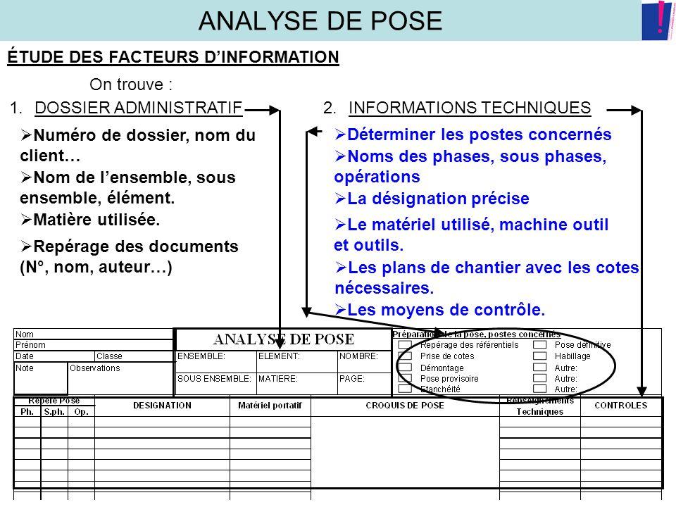ANALYSE DE POSE ÉTUDE DES FACTEURS DINFORMATION On trouve : 1.DOSSIER ADMINISTRATIF Numéro de dossier, nom du client… Nom de lensemble, sous ensemble,