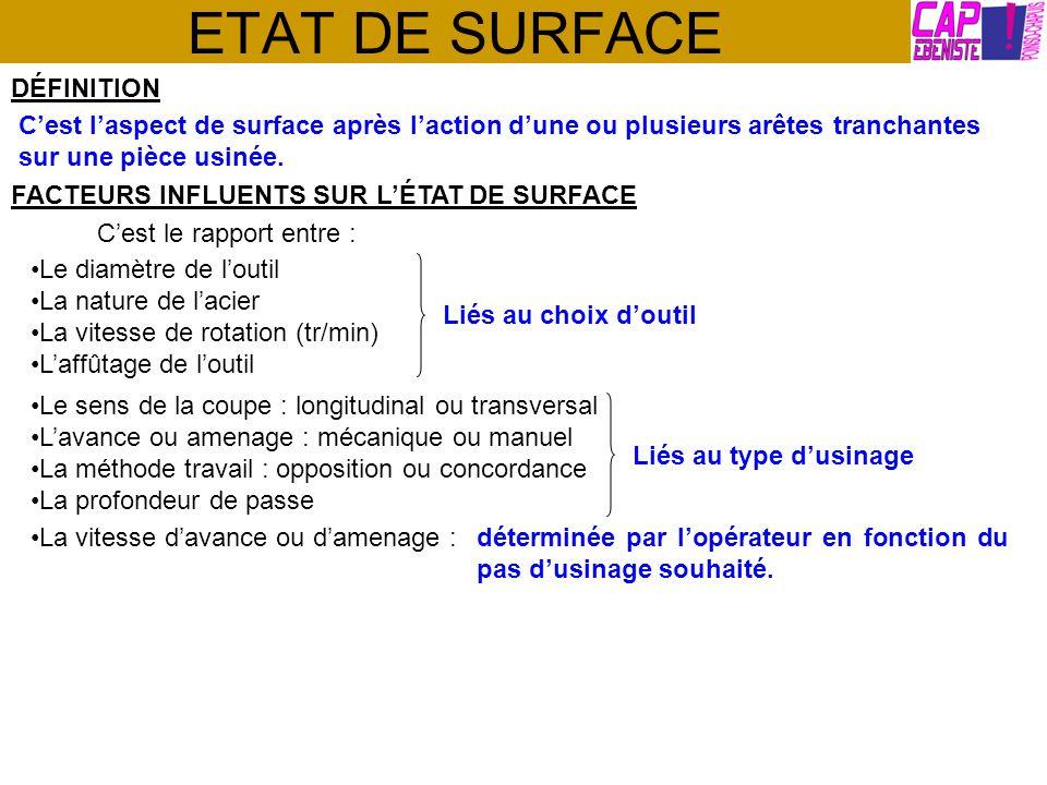 ETAT DE SURFACE DÉFINITION Cest laspect de surface après laction dune ou plusieurs arêtes tranchantes sur une pièce usinée. FACTEURS INFLUENTS SUR LÉT