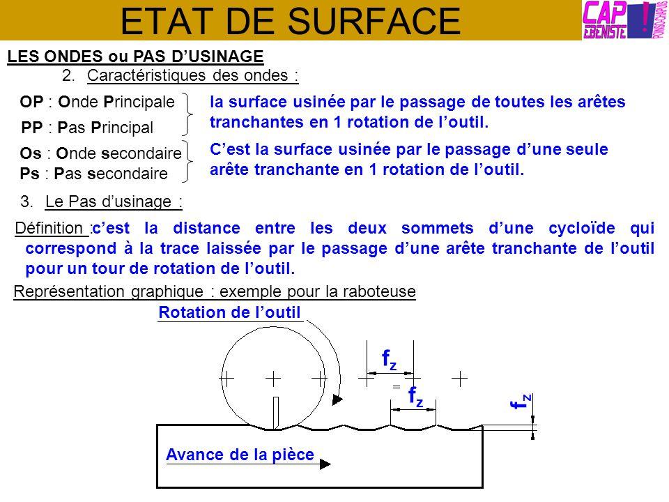 ETAT DE SURFACE LES ONDES ou PAS DUSINAGE 2.Caractéristiques des ondes : OP : Onde Principale PP : Pas Principal la surface usinée par le passage de t