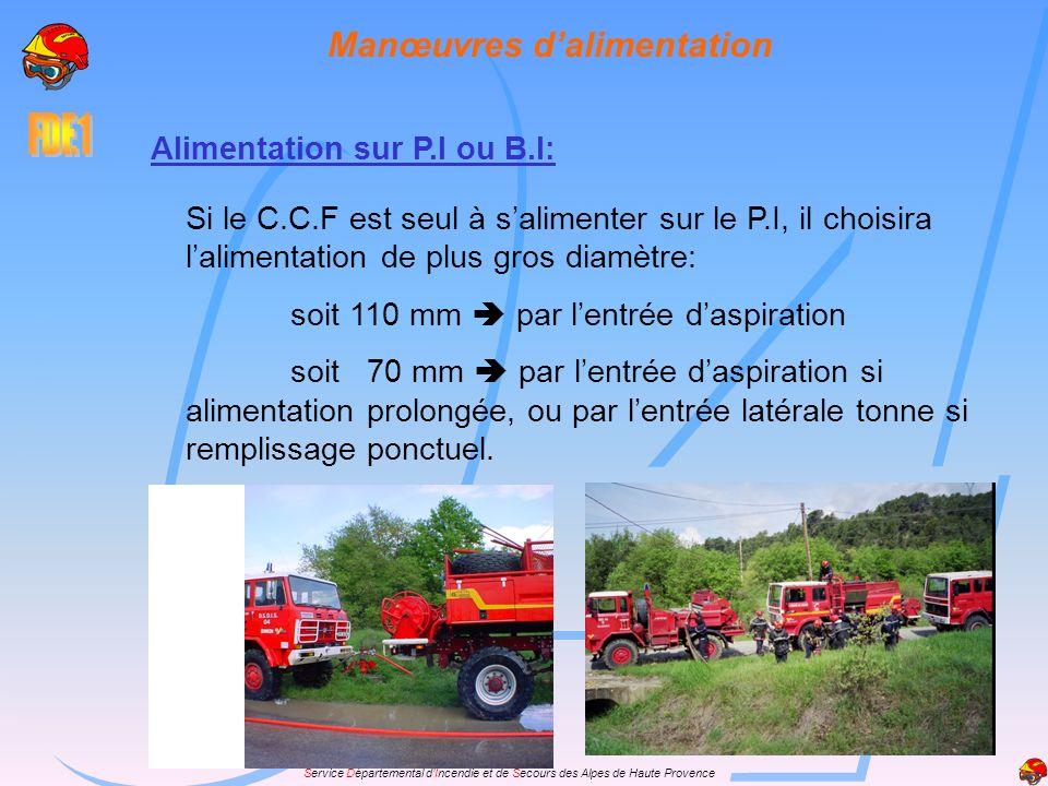 Service Départemental dIncendie et de Secours des Alpes de Haute Provence Manœuvres dalimentation Alimentation sur P.I ou B.I: Si le C.C.F est seul à