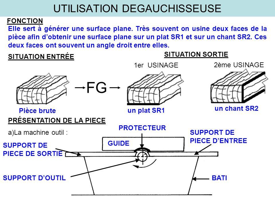 UTILISATION DEGAUCHISSEUSE FONCTION Elle sert à générer une surface plane. Très souvent on usine deux faces de la pièce afin dobtenir une surface plan