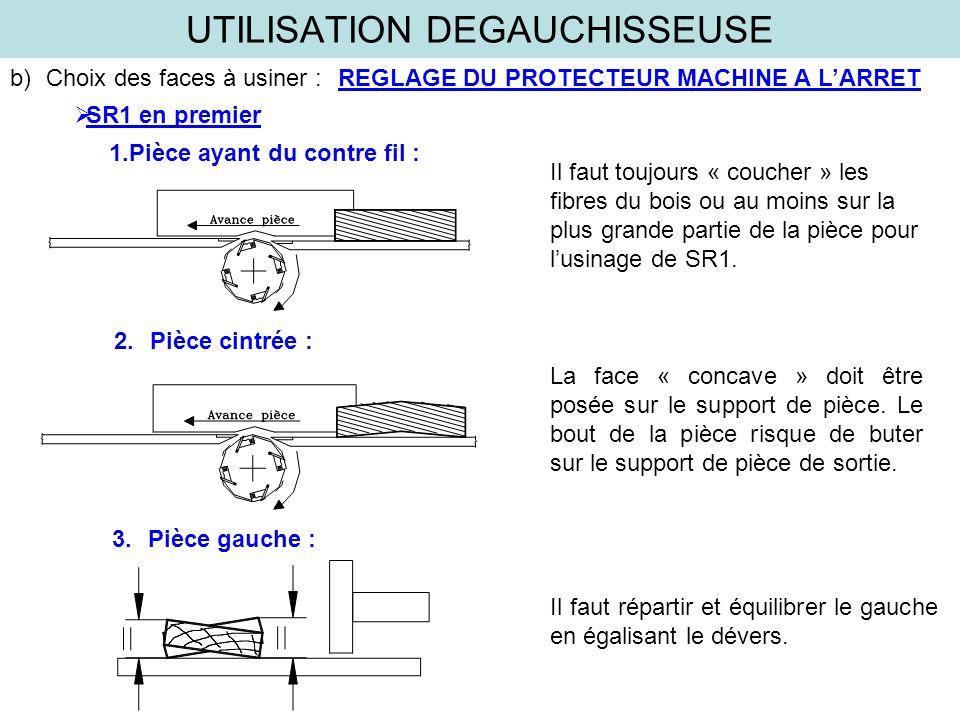 UTILISATION DEGAUCHISSEUSE b)Choix des faces à usiner :REGLAGE DU PROTECTEUR MACHINE A LARRET Il faut toujours « coucher » les fibres du bois ou au mo