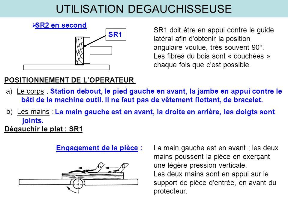 UTILISATION DEGAUCHISSEUSE SR1 doit être en appui contre le guide latéral afin dobtenir la position angulaire voulue, très souvent 90°. Les fibres du
