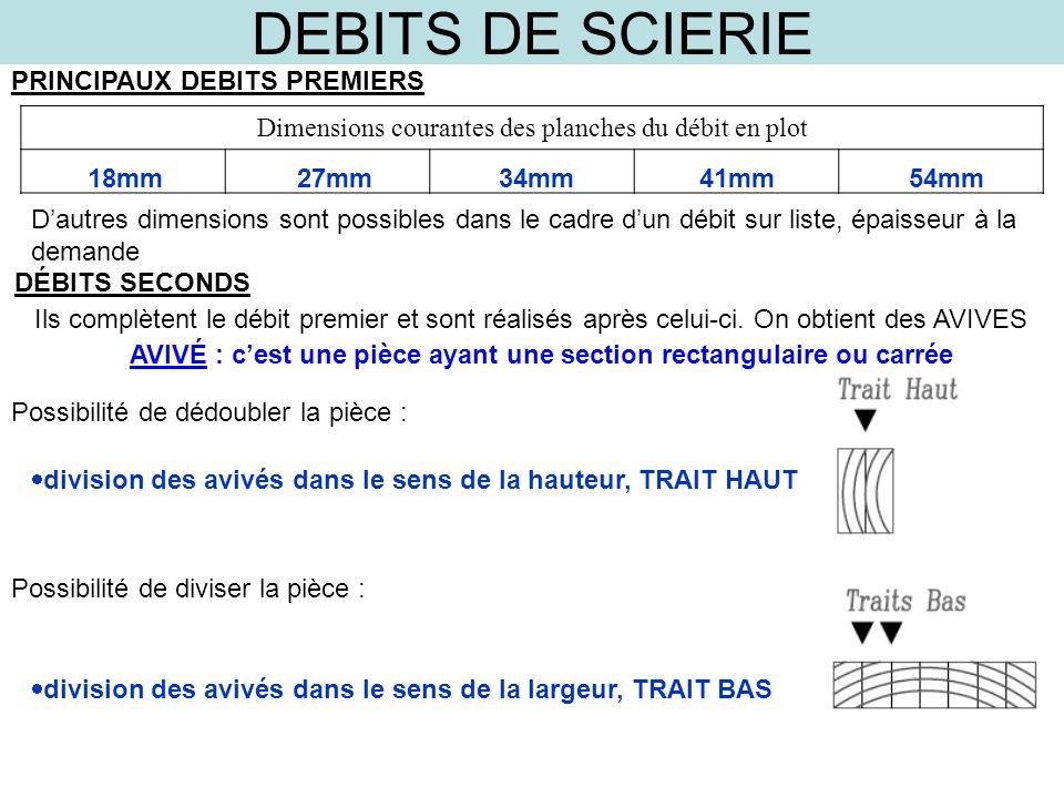 DEBITS DE SCIERIE PRINCIPAUX DEBITS PREMIERS Dimensions courantes des planches du débit en plot 18mm27mm34mm41mm54mm Dautres dimensions sont possibles