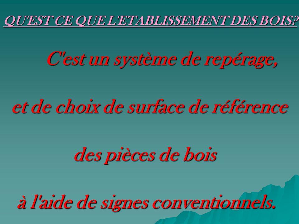 QU'EST CE QUE L'ETABLISSEMENT DES BOIS? C'est un système de repérage, et de choix de surface de référence et de choix de surface de référence des pièc