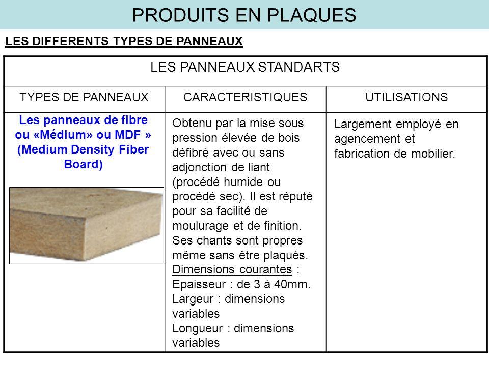 PRODUITS EN PLAQUES LES DIFFERENTS TYPES DE PANNEAUX LES PANNEAUX STANDARTS TYPES DE PANNEAUXCARACTERISTIQUESUTILISATIONS Les panneaux de fibre ou «Mé