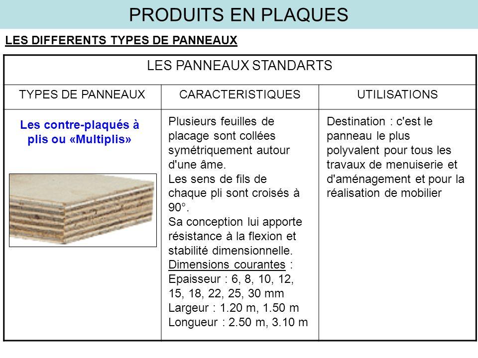 PRODUITS EN PLAQUES LES DIFFERENTS TYPES DE PANNEAUX LES PANNEAUX STANDARTS TYPES DE PANNEAUXCARACTERISTIQUESUTILISATIONS Les contre-plaqués à plis ou
