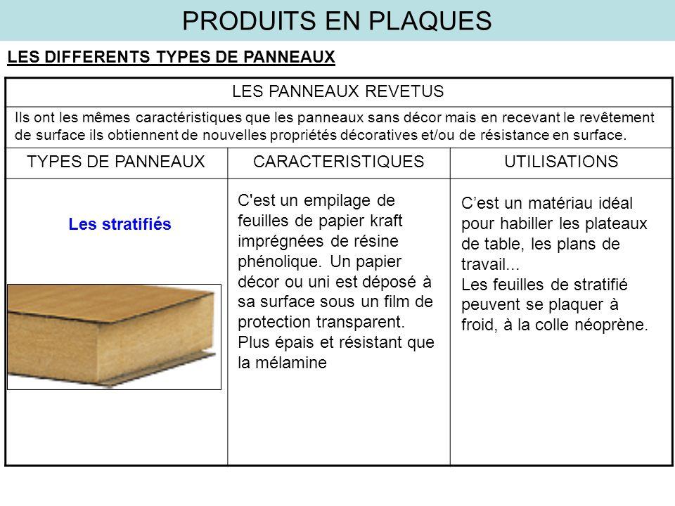 PRODUITS EN PLAQUES LES DIFFERENTS TYPES DE PANNEAUX LES PANNEAUX REVETUS TYPES DE PANNEAUXCARACTERISTIQUESUTILISATIONS Ils ont les mêmes caractéristi
