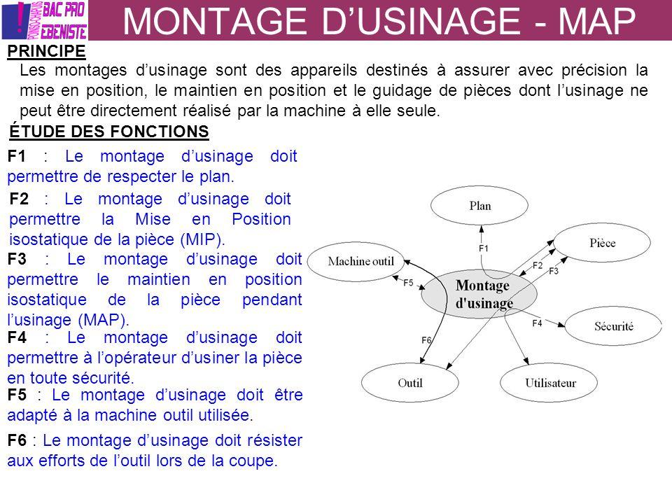 MONTAGE DUSINAGE - MAP PRINCIPE Les montages dusinage sont des appareils destinés à assurer avec précision la mise en position, le maintien en positio