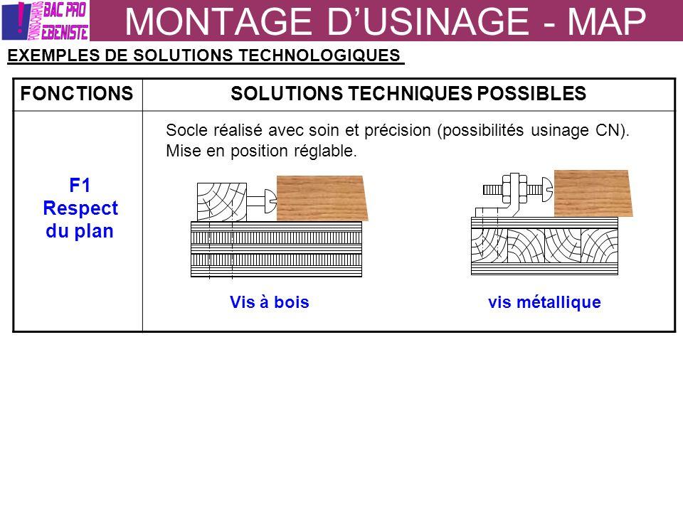 MONTAGE DUSINAGE - MAP EXEMPLES DE SOLUTIONS TECHNOLOGIQUES FONCTIONSSOLUTIONS TECHNIQUES POSSIBLES F1 Respect du plan Socle réalisé avec soin et préc