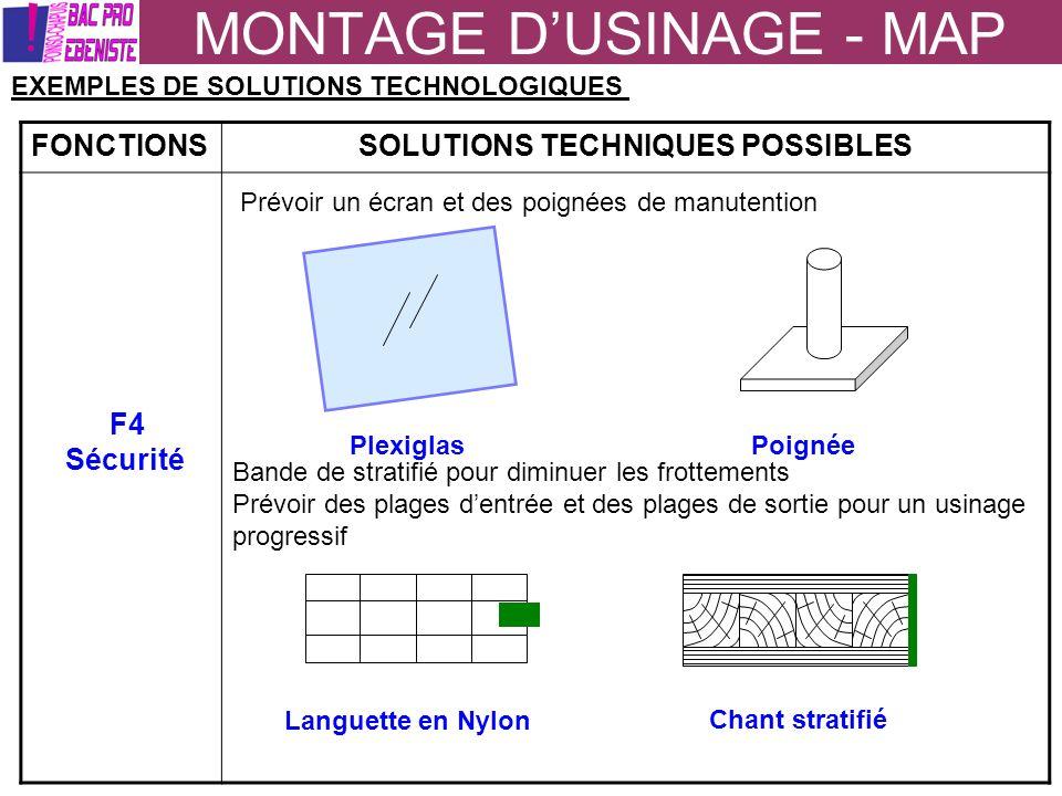 MONTAGE DUSINAGE - MAP EXEMPLES DE SOLUTIONS TECHNOLOGIQUES FONCTIONSSOLUTIONS TECHNIQUES POSSIBLES Plexiglas Poignée Languette en Nylon Chant stratif