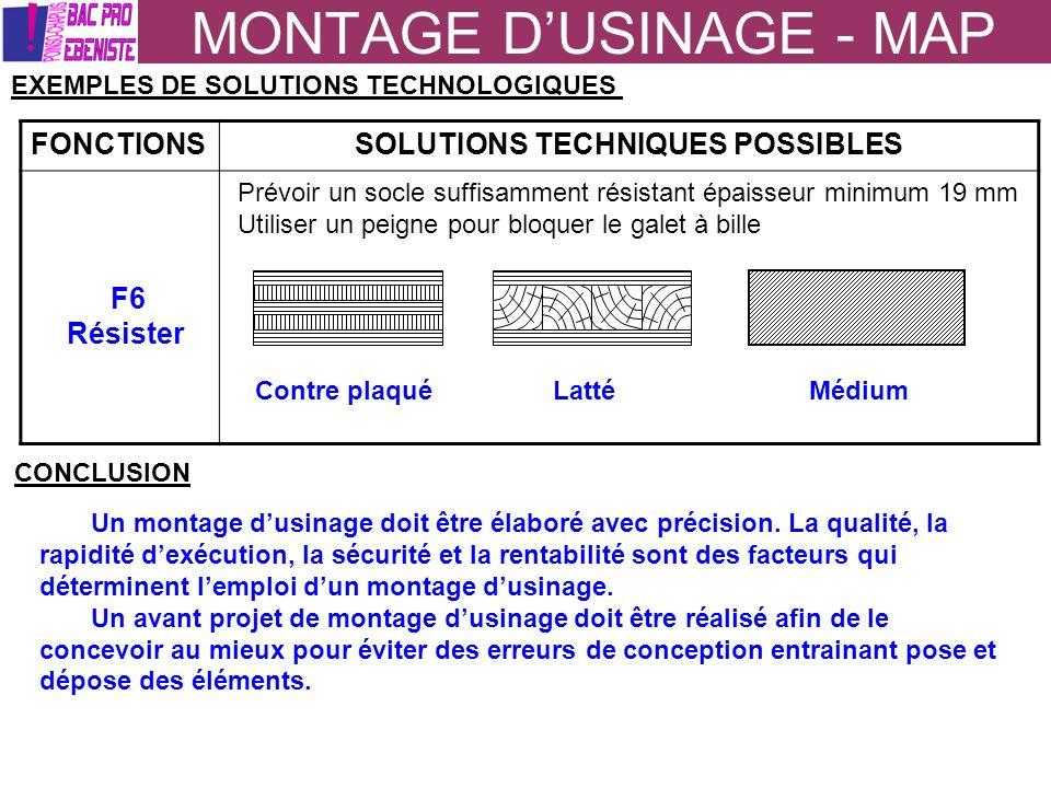 MONTAGE DUSINAGE - MAP EXEMPLES DE SOLUTIONS TECHNOLOGIQUES FONCTIONSSOLUTIONS TECHNIQUES POSSIBLES F6 Résister Prévoir un socle suffisamment résistan
