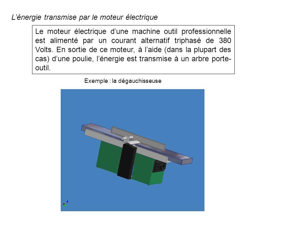 Lénergie transmise par le moteur électrique Le moteur électrique dune machine outil professionnelle est alimenté par un courant alternatif triphasé de