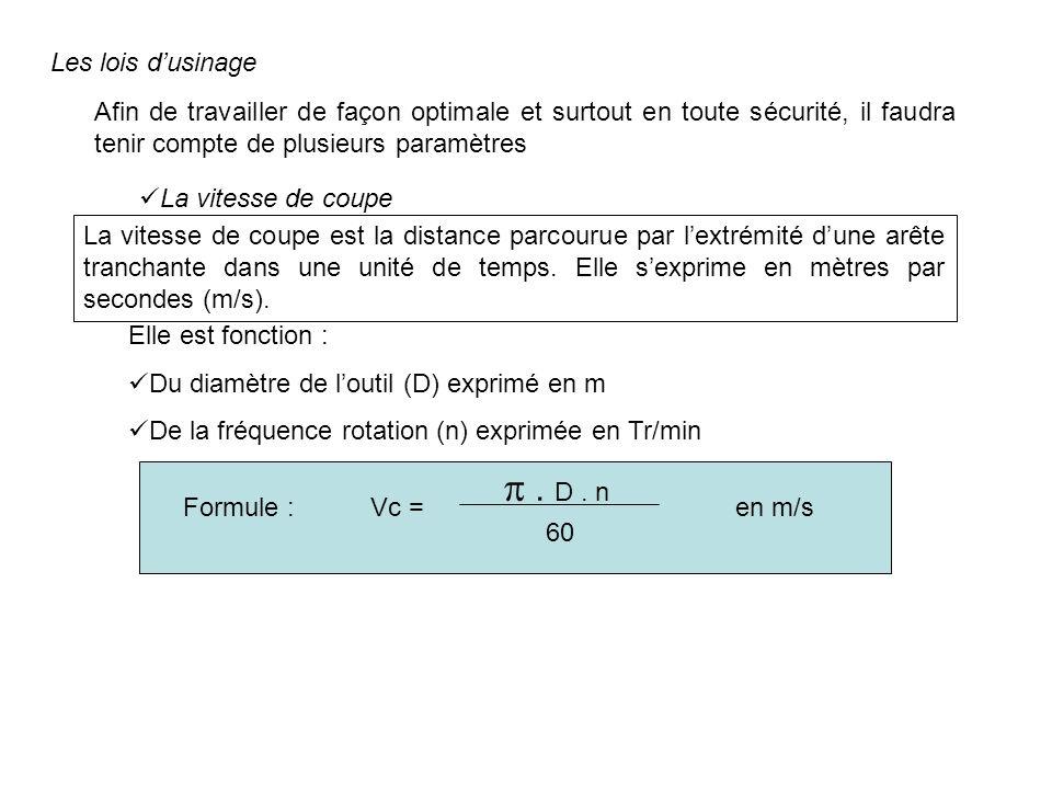 La fréquence de rotation La fréquence de rotation est le nombre de tours queffectue loutil en une minute.