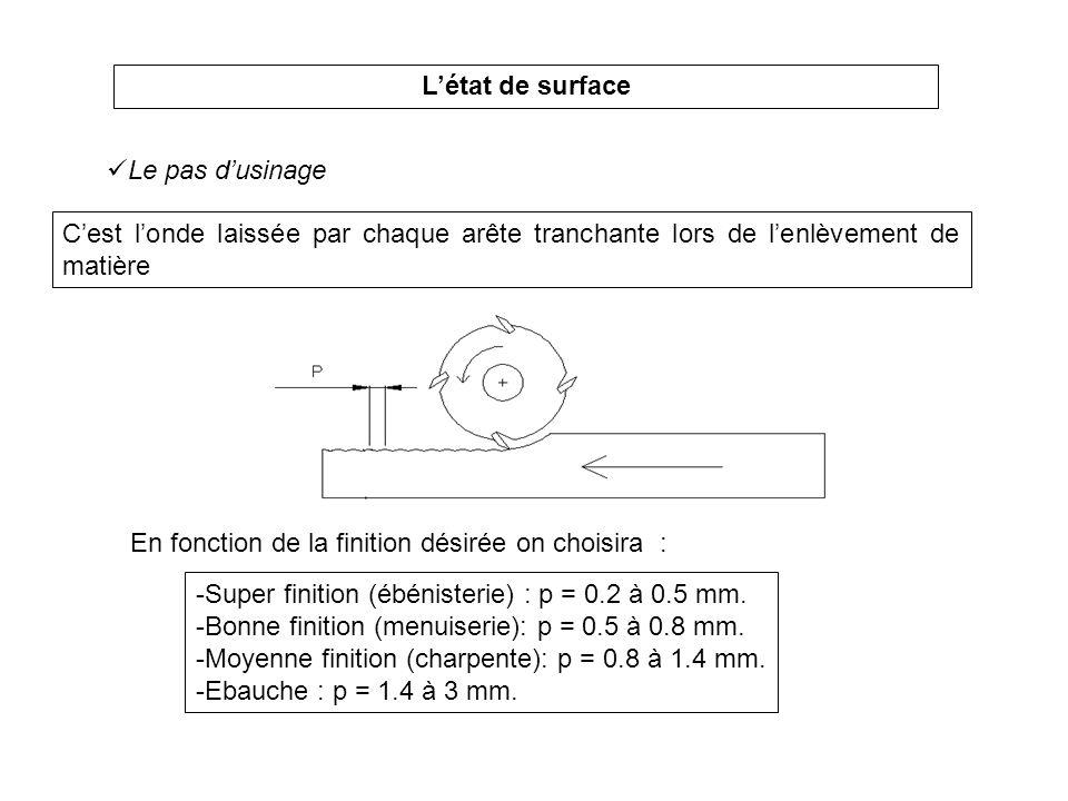 Le pas dusinage Cest londe laissée par chaque arête tranchante lors de lenlèvement de matière -Super finition (ébénisterie) : p = 0.2 à 0.5 mm. -Bonne