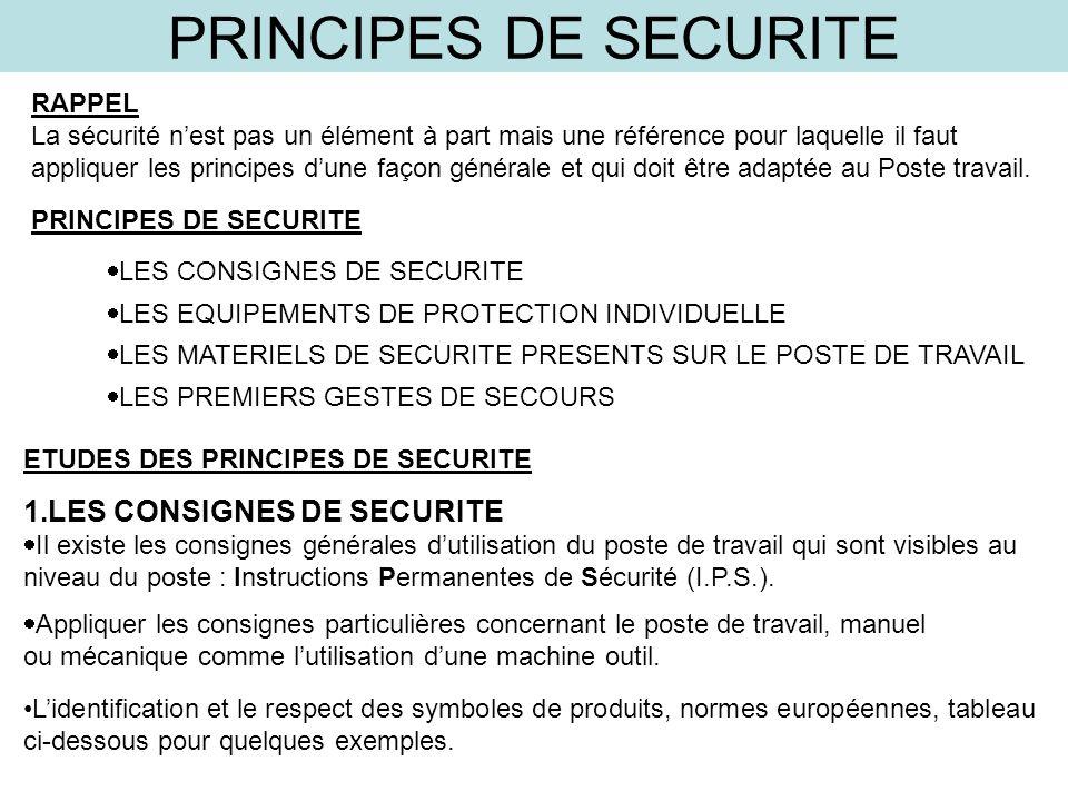 PRINCIPES DE SECURITE RAPPEL La sécurité nest pas un élément à part mais une référence pour laquelle il faut appliquer les principes dune façon généra