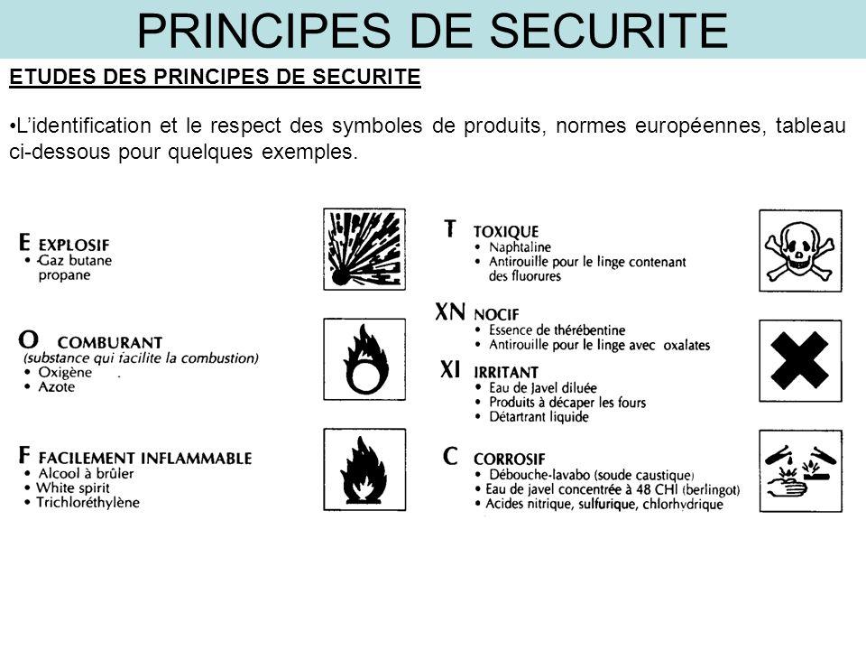 PRINCIPES DE SECURITE ETUDES DES PRINCIPES DE SECURITE Lidentification et le respect des symboles de produits, normes européennes, tableau ci-dessous