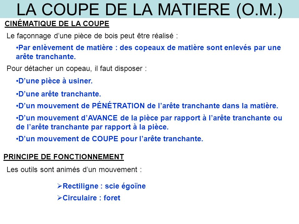LA COUPE DE LA MATIERE (O.M.) CINÉMATIQUE DE LA COUPE Le façonnage dune pièce de bois peut être réalisé : Par enlèvement de matière : des copeaux de m