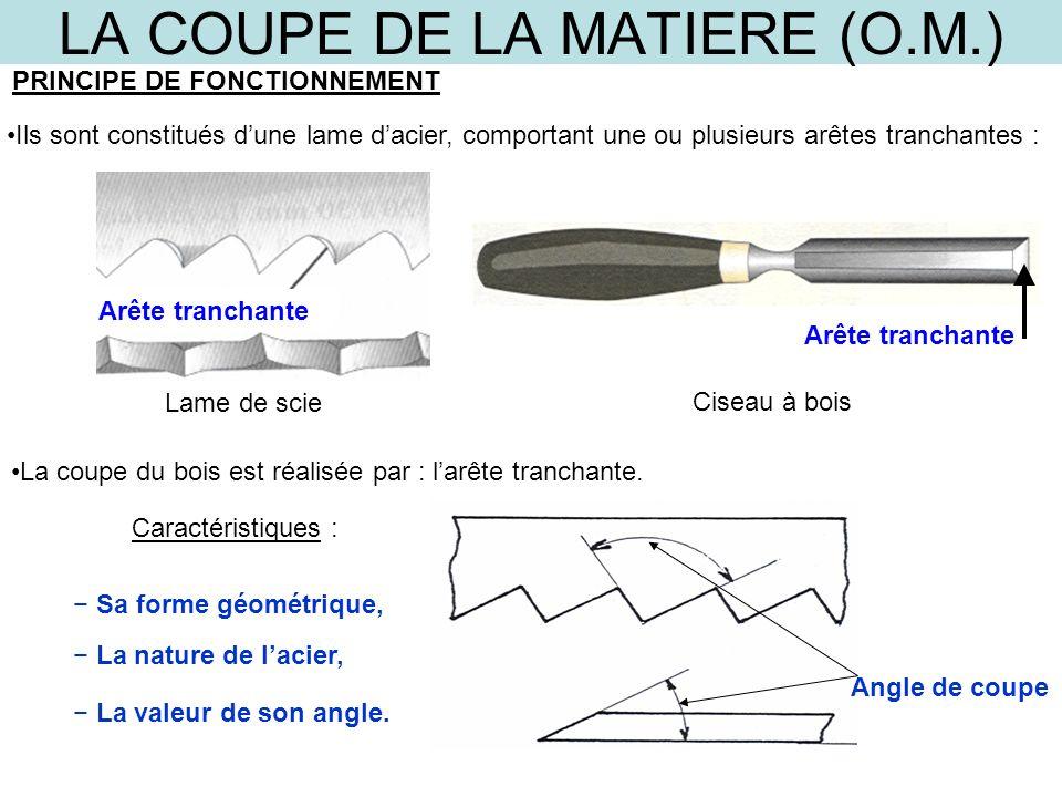 LA COUPE DE LA MATIERE (O.M.) ANGLES CARACTERISTIQUES DUN OUTIL Positionnement graphique : Angle dATTAQUE : Angle de COUPE : Angle de DÉPOUILLE : β β γ γ α α Définition : Angle dATTAQUE dit de coupe.