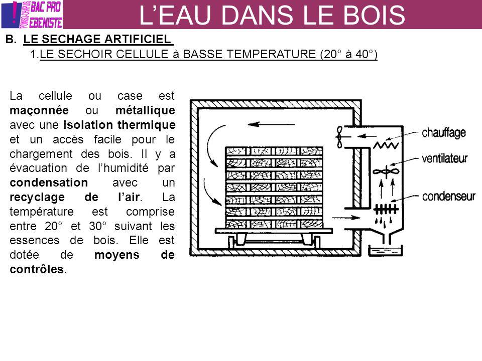 LEAU DANS LE BOIS B.LE SECHAGE ARTIFICIEL 1.LE SECHOIR CELLULE à BASSE TEMPERATURE (20° à 40°) La cellule ou case est maçonnée ou métallique avec une