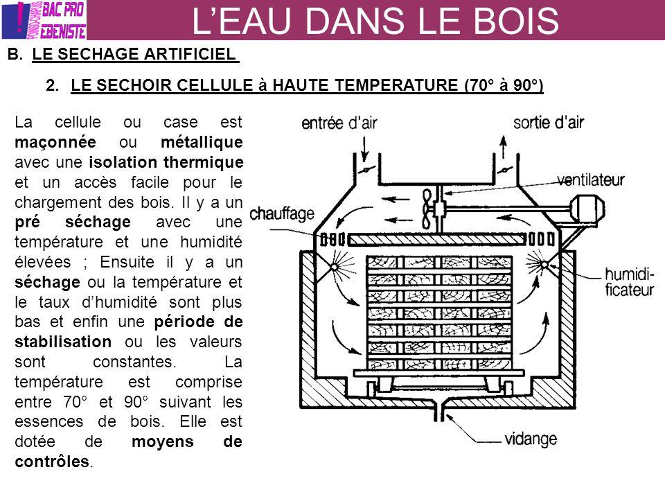 LEAU DANS LE BOIS B.LE SECHAGE ARTIFICIEL 2.LE SECHOIR CELLULE à HAUTE TEMPERATURE (70° à 90°) La cellule ou case est maçonnée ou métallique avec une