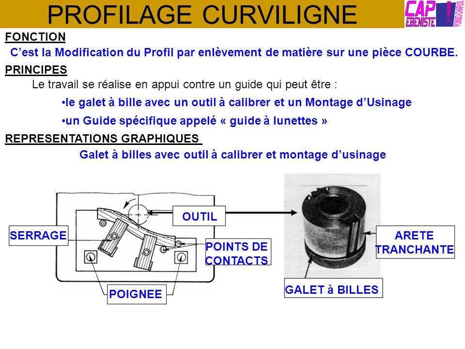 PROFILAGE CURVILIGNE FONCTION Cest la Modification du Profil par enlèvement de matière sur une pièce COURBE. PRINCIPES Le travail se réalise en appui