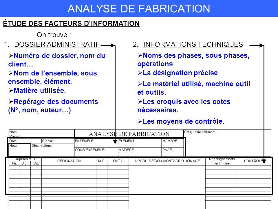 ANALYSE DE FABRICATION ÉTUDE DES FACTEURS DINFORMATION On trouve : 1.DOSSIER ADMINISTRATIF Numéro de dossier, nom du client… Nom de lensemble, sous ensemble, élément.