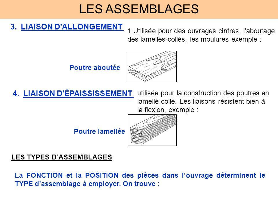 LES ASSEMBLAGES 3.LIAISON D'ALLONGEMENT 1.Utilisée pour des ouvrages cintrés, l'aboutage des lamellés-collés, les moulures exemple : Poutre aboutée 4.