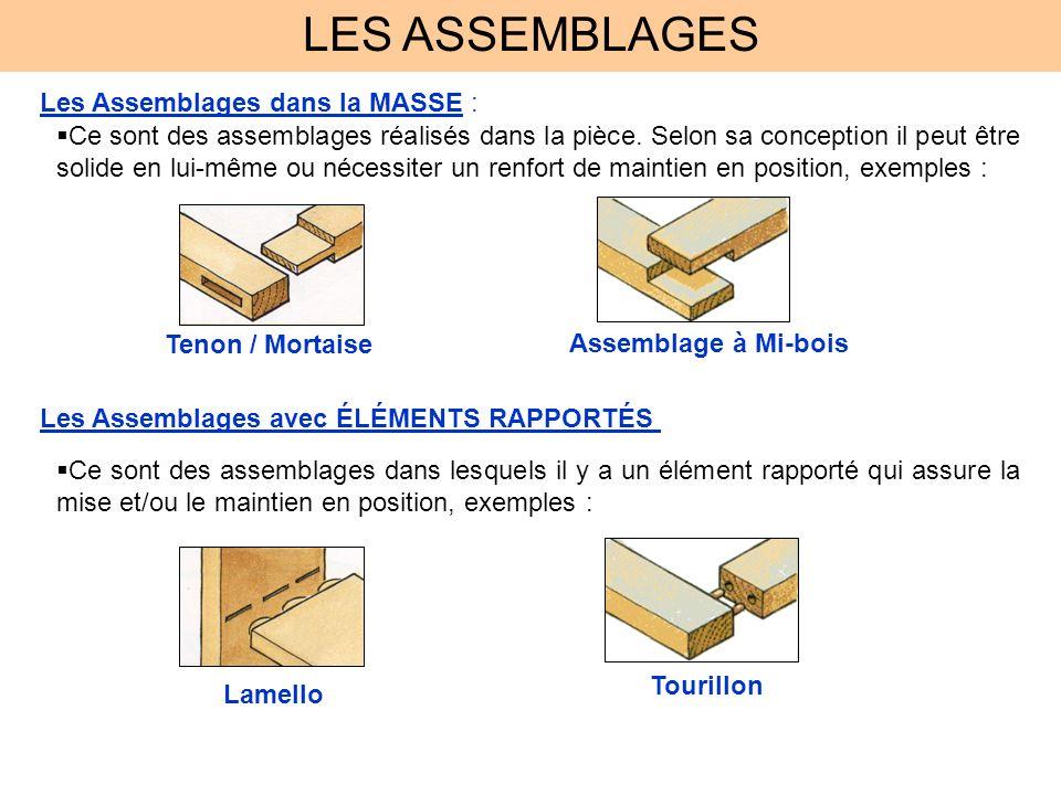 LES ASSEMBLAGES Les Assemblages dans la MASSE : Ce sont des assemblages réalisés dans la pièce. Selon sa conception il peut être solide en lui-même ou
