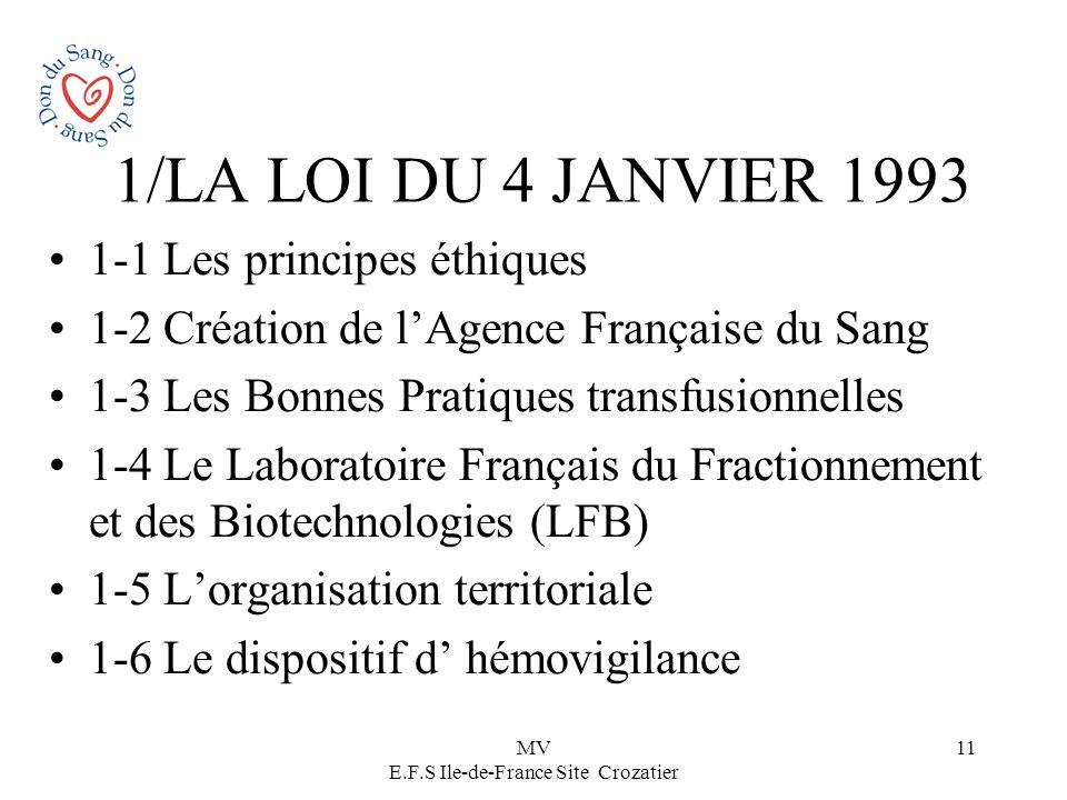 MV E.F.S Ile-de-France Site Crozatier 11 1/LA LOI DU 4 JANVIER 1993 1-1 Les principes éthiques 1-2 Création de lAgence Française du Sang 1-3 Les Bonne