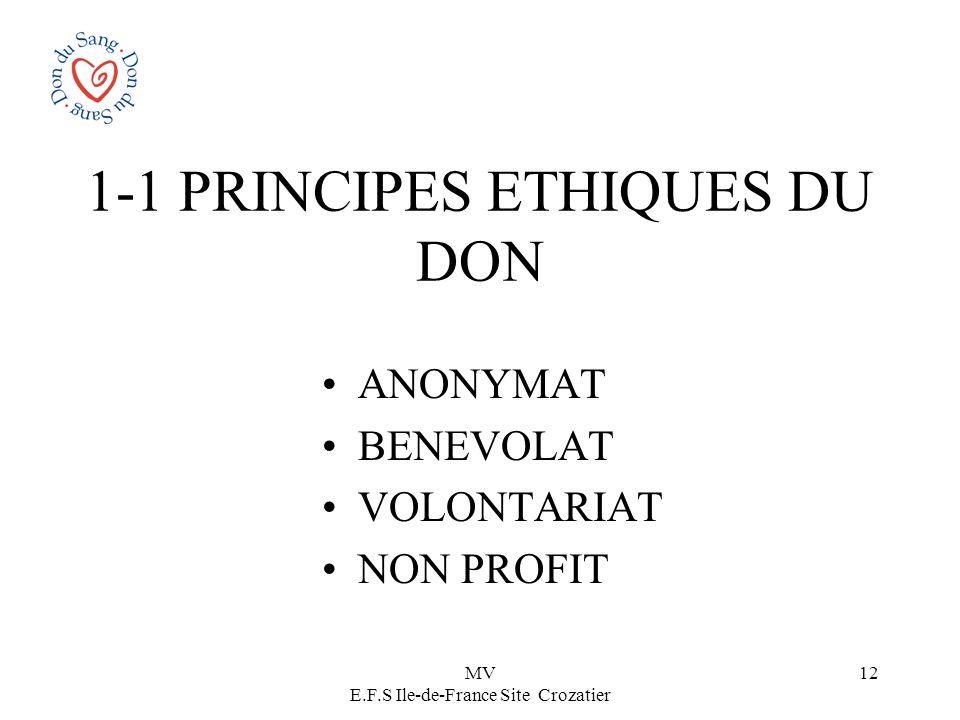 MV E.F.S Ile-de-France Site Crozatier 12 1-1 PRINCIPES ETHIQUES DU DON ANONYMAT BENEVOLAT VOLONTARIAT NON PROFIT