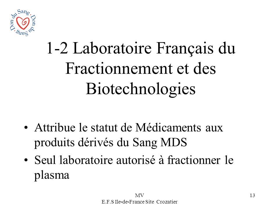 MV E.F.S Ile-de-France Site Crozatier 13 1-2 Laboratoire Français du Fractionnement et des Biotechnologies Attribue le statut de Médicaments aux produ