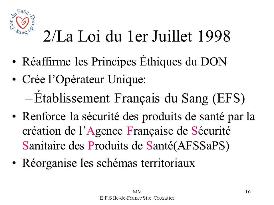 MV E.F.S Ile-de-France Site Crozatier 16 2/La Loi du 1er Juillet 1998 Réaffirme les Principes Éthiques du DON Crée lOpérateur Unique: –Établissement F