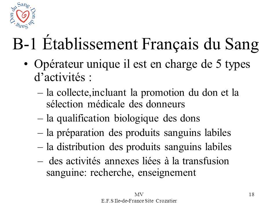 MV E.F.S Ile-de-France Site Crozatier 18 B-1 Établissement Français du Sang Opérateur unique il est en charge de 5 types dactivités : –la collecte,inc