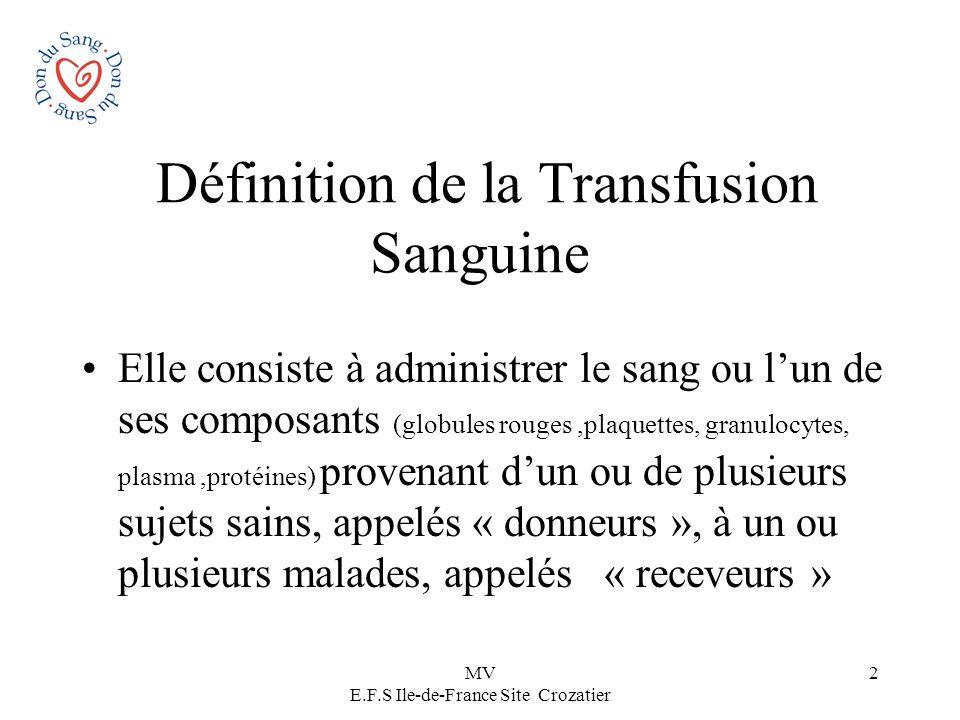 2 Définition de la Transfusion Sanguine Elle consiste à administrer le sang ou lun de ses composants (globules rouges,plaquettes, granulocytes, plasma