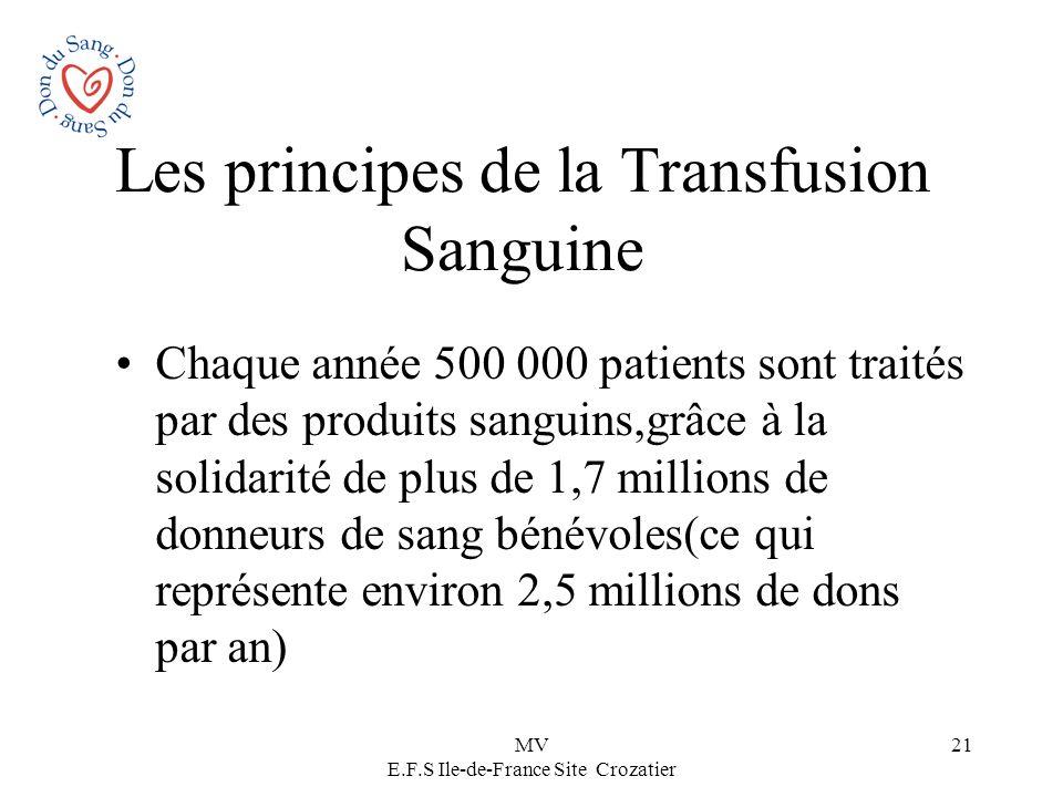 MV E.F.S Ile-de-France Site Crozatier 21 Les principes de la Transfusion Sanguine Chaque année 500 000 patients sont traités par des produits sanguins
