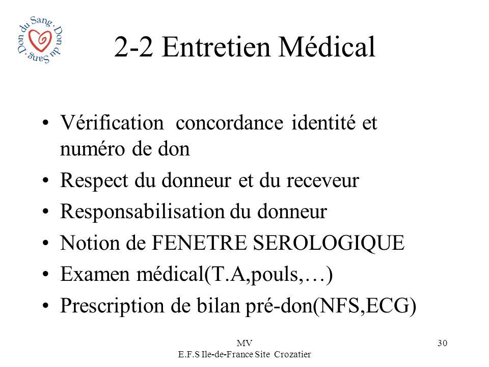 MV E.F.S Ile-de-France Site Crozatier 30 2-2 Entretien Médical Vérification concordance identité et numéro de don Respect du donneur et du receveur Re
