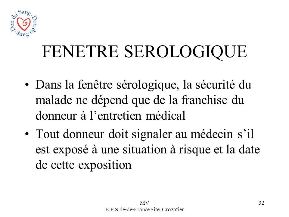 MV E.F.S Ile-de-France Site Crozatier 32 FENETRE SEROLOGIQUE Dans la fenêtre sérologique, la sécurité du malade ne dépend que de la franchise du donne