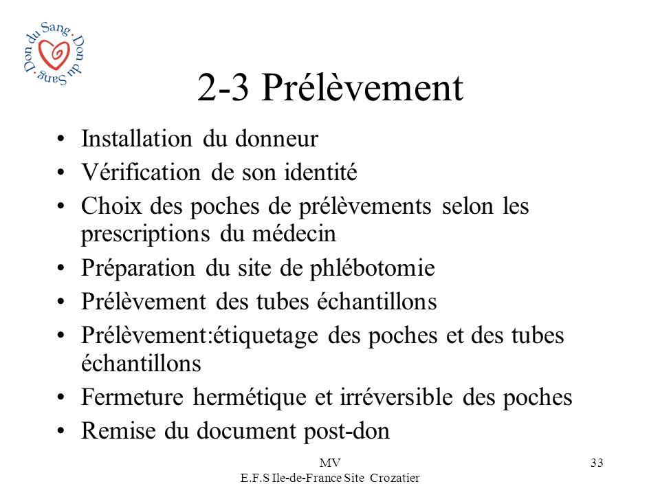 MV E.F.S Ile-de-France Site Crozatier 33 2-3 Prélèvement Installation du donneur Vérification de son identité Choix des poches de prélèvements selon l