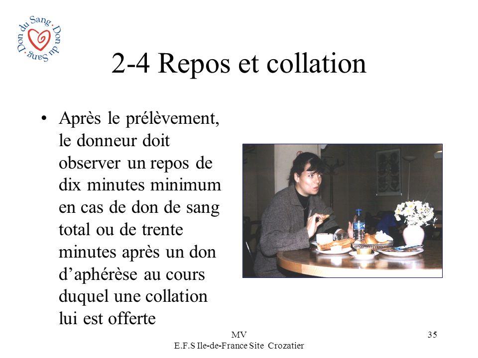 MV E.F.S Ile-de-France Site Crozatier 35 2-4 Repos et collation Après le prélèvement, le donneur doit observer un repos de dix minutes minimum en cas