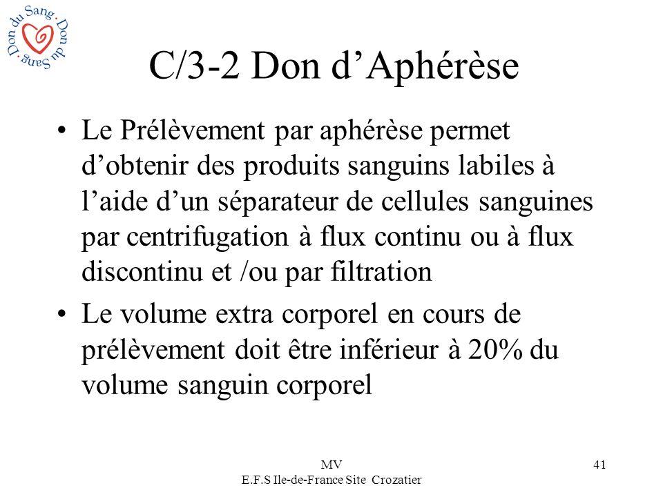 MV E.F.S Ile-de-France Site Crozatier 41 C/3-2 Don dAphérèse Le Prélèvement par aphérèse permet dobtenir des produits sanguins labiles à laide dun sép