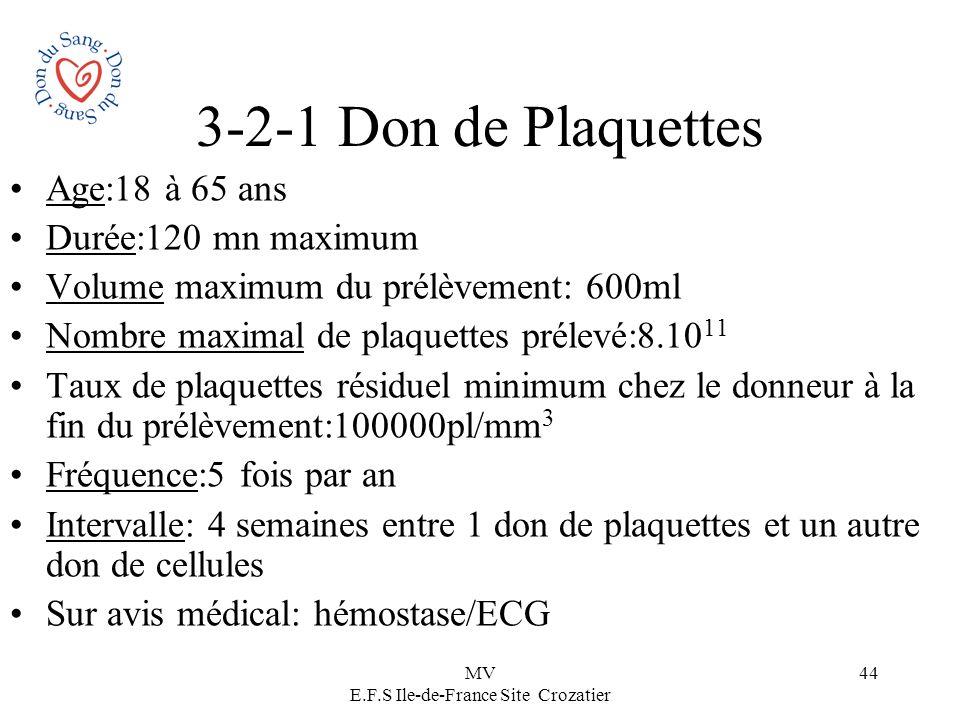 MV E.F.S Ile-de-France Site Crozatier 44 3-2-1 Don de Plaquettes Age:18 à 65 ans Durée:120 mn maximum Volume maximum du prélèvement: 600ml Nombre maxi