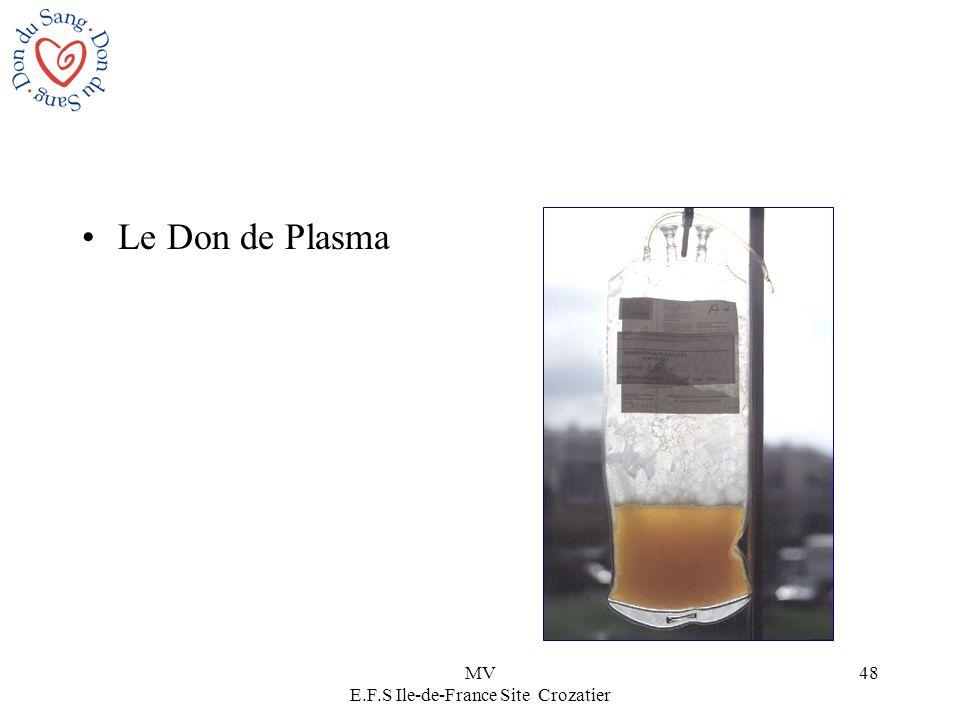 MV E.F.S Ile-de-France Site Crozatier 48 Le Don de Plasma