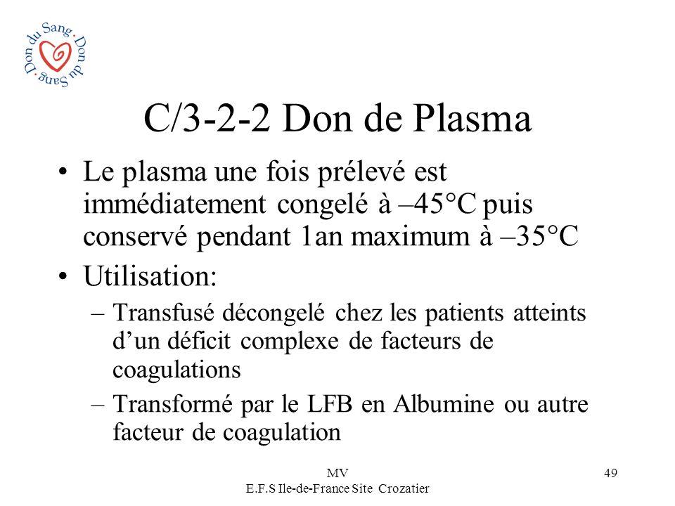 MV E.F.S Ile-de-France Site Crozatier 49 C/3-2-2 Don de Plasma Le plasma une fois prélevé est immédiatement congelé à –45°C puis conservé pendant 1an